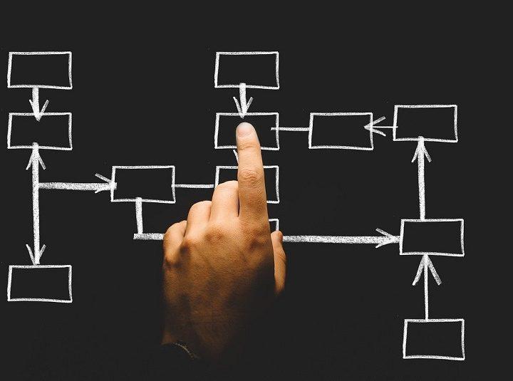 La herramienta del Preconcurso de Acreedores una vez finalizado el Estado de Alarma